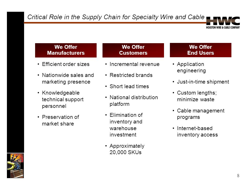 Critical Role in the Supply Chain for Specialty Wire and Cable We Offer Manufacturers We Offer Customers We Offer End Users Efficient order sizes Nationwide sales and marketing presence Knowledgeable technical support personnel Preservation of market share Incremental revenue Restricted brands Short lead times National distribution platform Elimination of inventory and warehouse investment Approximately 20,000 SKUs Application engineering Just-in-time shipment Custom lengths; minimize waste Cable management programs Internet-based inventory access 8