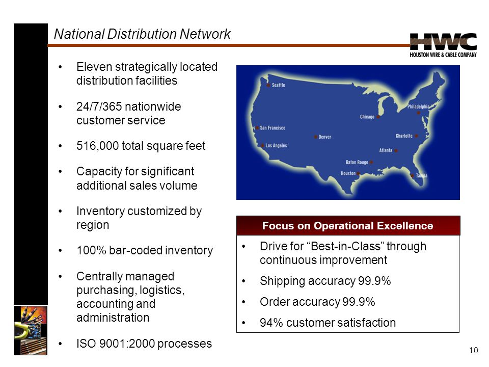 National Distribution Network Eleven strategically located distribution facilities 24/7/365 nationwide customer service 516,000 total square feet Capacity for significant additional sales volume Inventory customized by region 100% bar-coded inventory Centrally managed purchasing, logistics, accounting and administration ISO 9001:2000 processes Drive for Best-in-Class through continuous improvement Shipping accuracy 99.9% Order accuracy 99.9% 94% customer satisfaction Focus on Operational Excellence 10