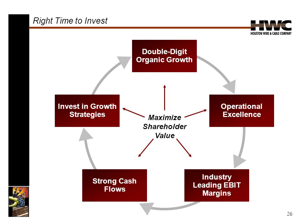 Maximize Shareholder Value Right Time to Invest Double-Digit Organic Growth Strong Cash Flows Industry Leading EBIT Margins Invest in Growth Strategies Operational Excellence 26