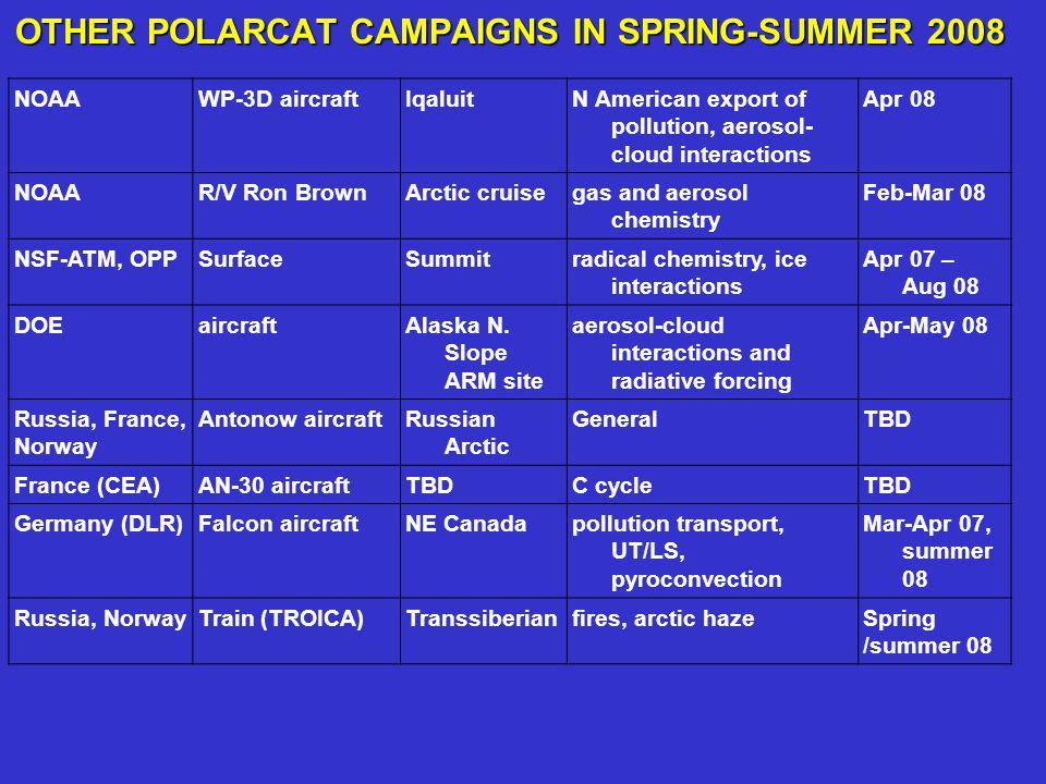 OTHER POLARCAT CAMPAIGNS IN SPRING-SUMMER 2008 NOAAWP-3D aircraftIqaluitN American export of pollution, aerosol- cloud interactions Apr 08 NOAAR/V Ron