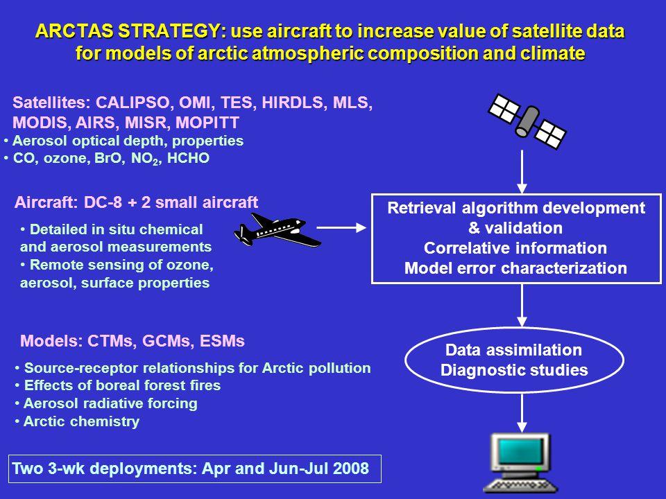 Satellites: CALIPSO, OMI, TES, HIRDLS, MLS, MODIS, AIRS, MISR, MOPITT Aerosol optical depth, properties CO, ozone, BrO, NO 2, HCHO Aircraft: DC-8 + 2