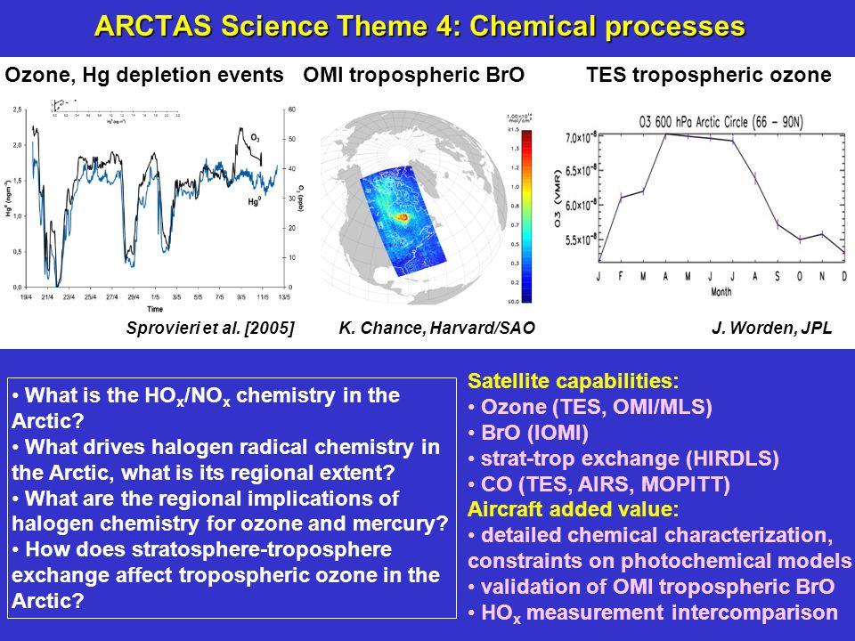 ARCTAS Science Theme 4: Chemical processes Ozone, Hg depletion events OMI tropospheric BrO TES tropospheric ozone Sprovieri et al. [2005] K. Chance, H