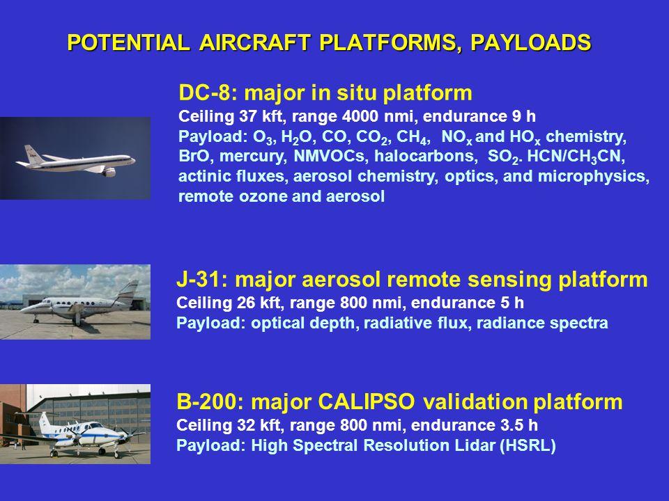 POTENTIAL AIRCRAFT PLATFORMS, PAYLOADS DC-8: major in situ platform Ceiling 37 kft, range 4000 nmi, endurance 9 h Payload: O 3, H 2 O, CO, CO 2, CH 4,