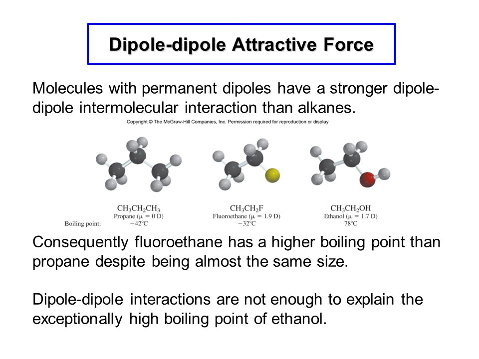 Molecules with permanent dipoles have a stronger dipole- dipole intermolecular interaction than alkanes. Dipole-dipole Attractive Force Consequently f
