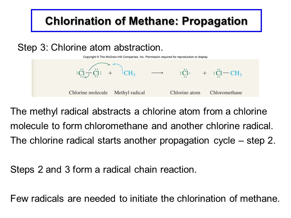 Chlorination of Methane: Propagation The methyl radical abstracts a chlorine atom from a chlorine molecule to form chloromethane and another chlorine