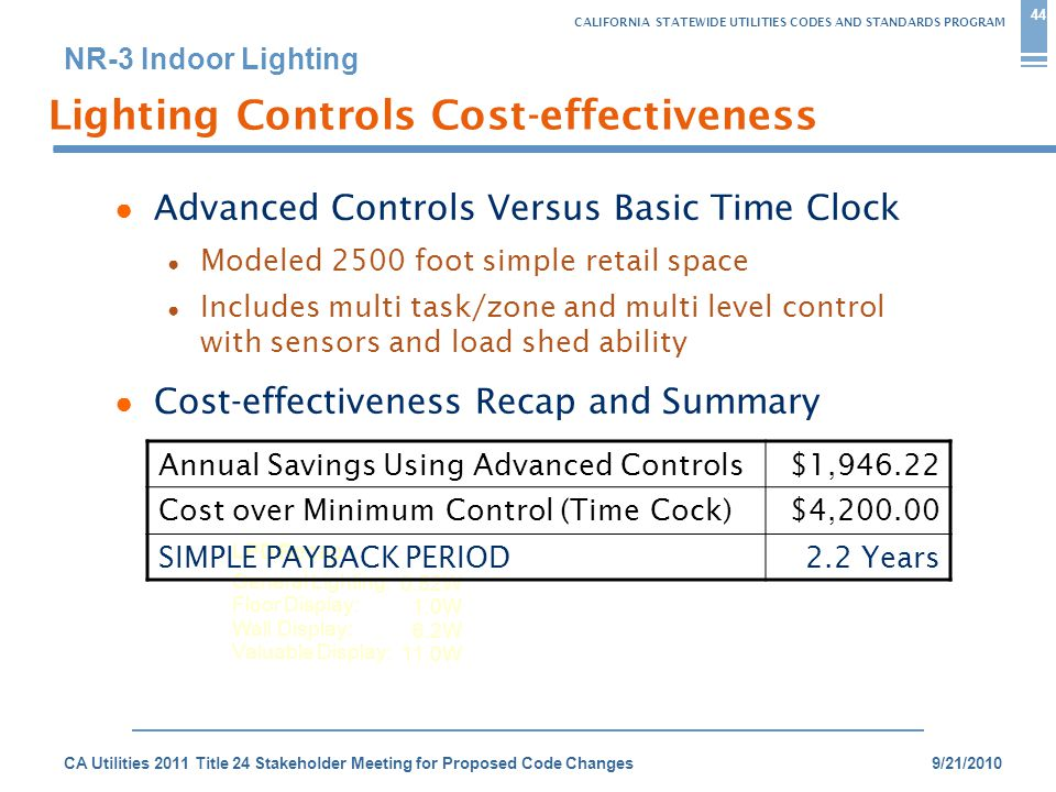 CALIFORNIA STATEWIDE UTILITIES CODES AND STANDARDS PROGRAM NR-3 Indoor Lighting 9/21/2010CA Utilities 2011 Title 24 Stakeholder Meeting for Proposed Code Changes 44 LPD Recap General Lighting: Floor Display: Wall Display: Valuable Display: 0.52W 1.0W 6.2W 11.0W Lighting Controls Cost-effectiveness ● Advanced Controls Versus Basic Time Clock ● Modeled 2500 foot simple retail space ● Includes multi task/zone and multi level control with sensors and load shed ability ● Cost-effectiveness Recap and Summary Annual Savings Using Advanced Controls$1,946.22 Cost over Minimum Control (Time Cock)$4,200.00 SIMPLE PAYBACK PERIOD2.2 Years