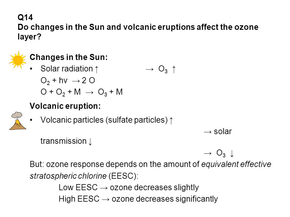 Q14 Do changes in the Sun and volcanic eruptions affect the ozone layer.