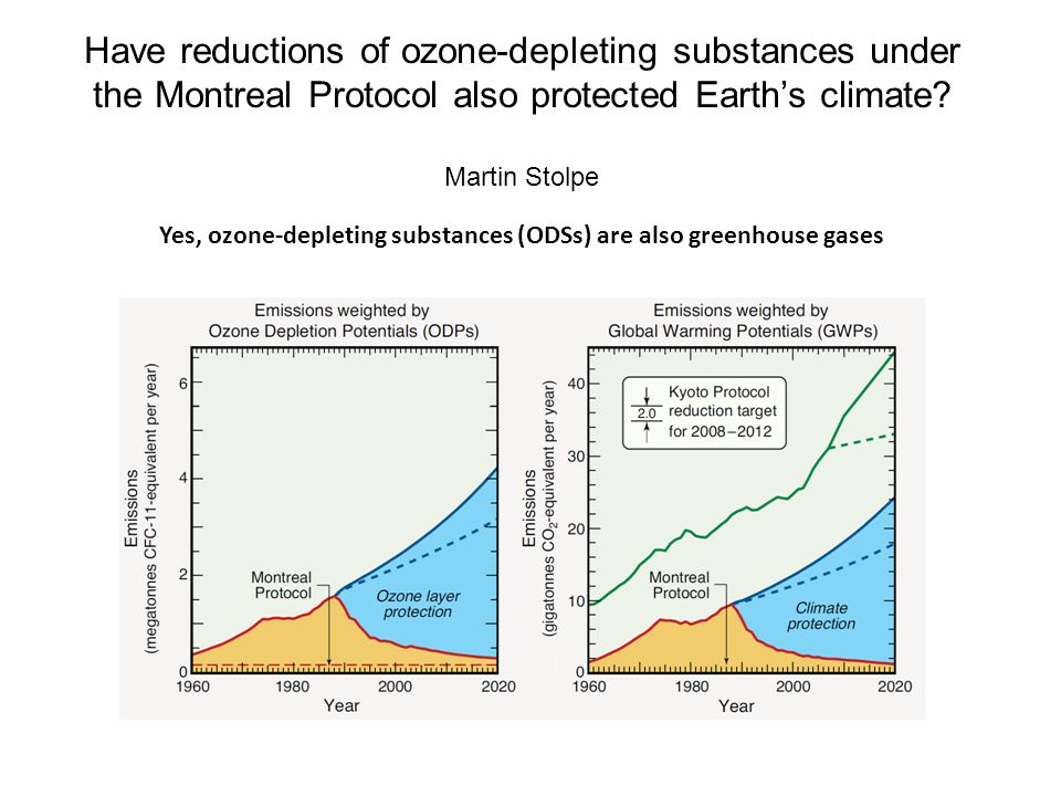 Have reductions of ozone-depleting substances under the Montreal Protocol also protected Earth's climate.