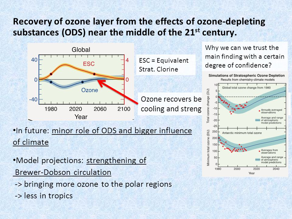 Recovery of ozone layer from the effects of ozone-depleting substances (ODS) near the middle of the 21 st century.