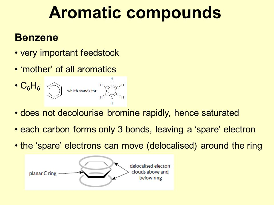 Aromatic compounds Benzene very important feedstock 'mother' of all aromatics C 6 H 6 does not decolourise bromine rapidly, hence saturated each carbo
