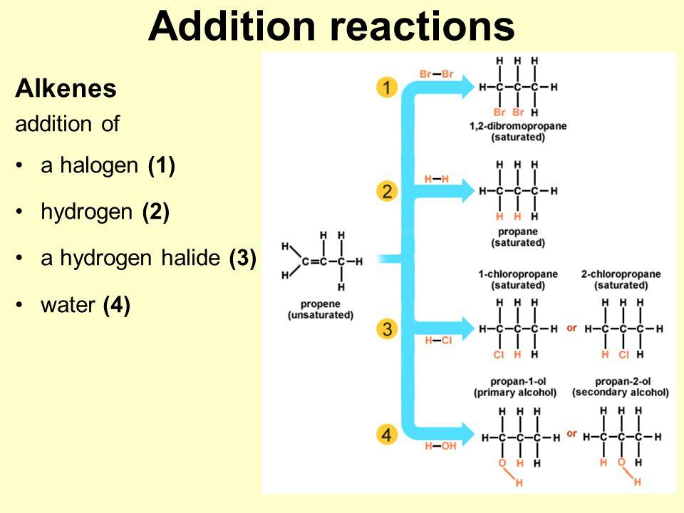 Addition reactions Alkenes addition of a halogen (1) hydrogen (2) a hydrogen halide (3) water (4)