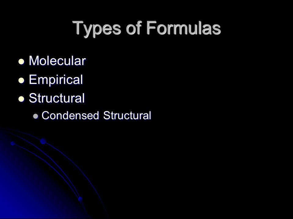 Types of Formulas Molecular Molecular Empirical Empirical Structural Structural Condensed Structural Condensed Structural