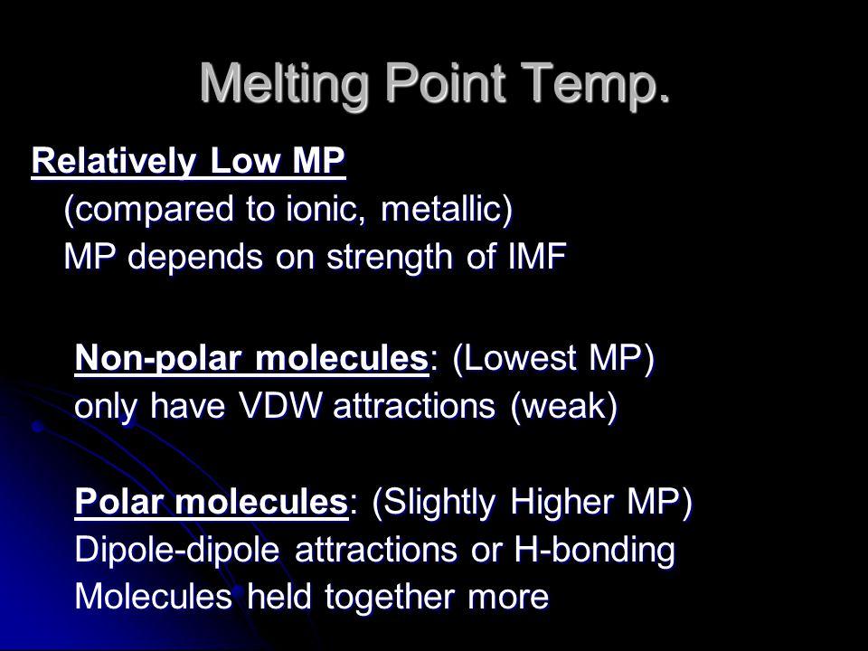 Melting Point Temp.