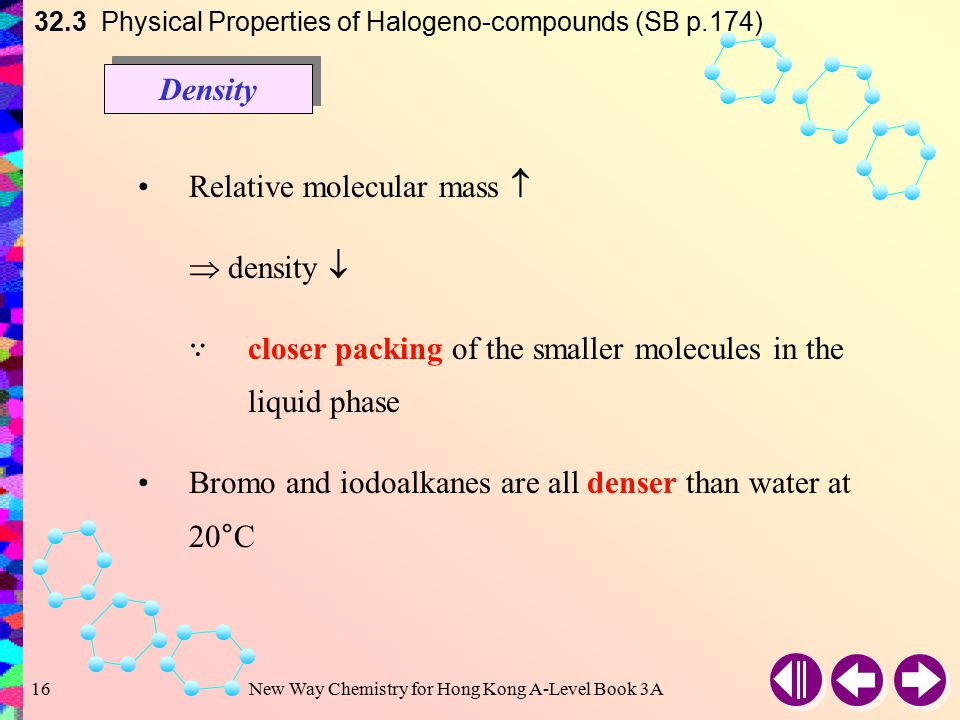 New Way Chemistry for Hong Kong A-Level Book 3A15 32.3 Physical Properties of Halogeno-compounds (SB p.174) Haloalkanes have higher b.p. and m.p. than