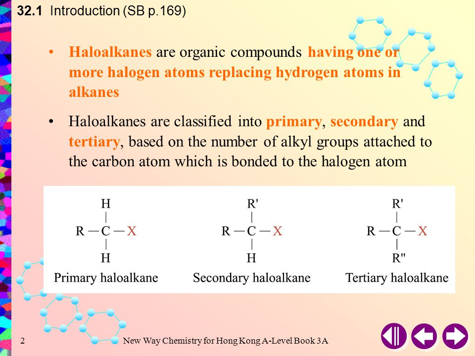 New Way Chemistry for Hong Kong A-Level Book 3A1 Halogeno-compounds 32.1Introduction 32.2Nomenclature of Halogeno-compounds 32.3Physical Properties of