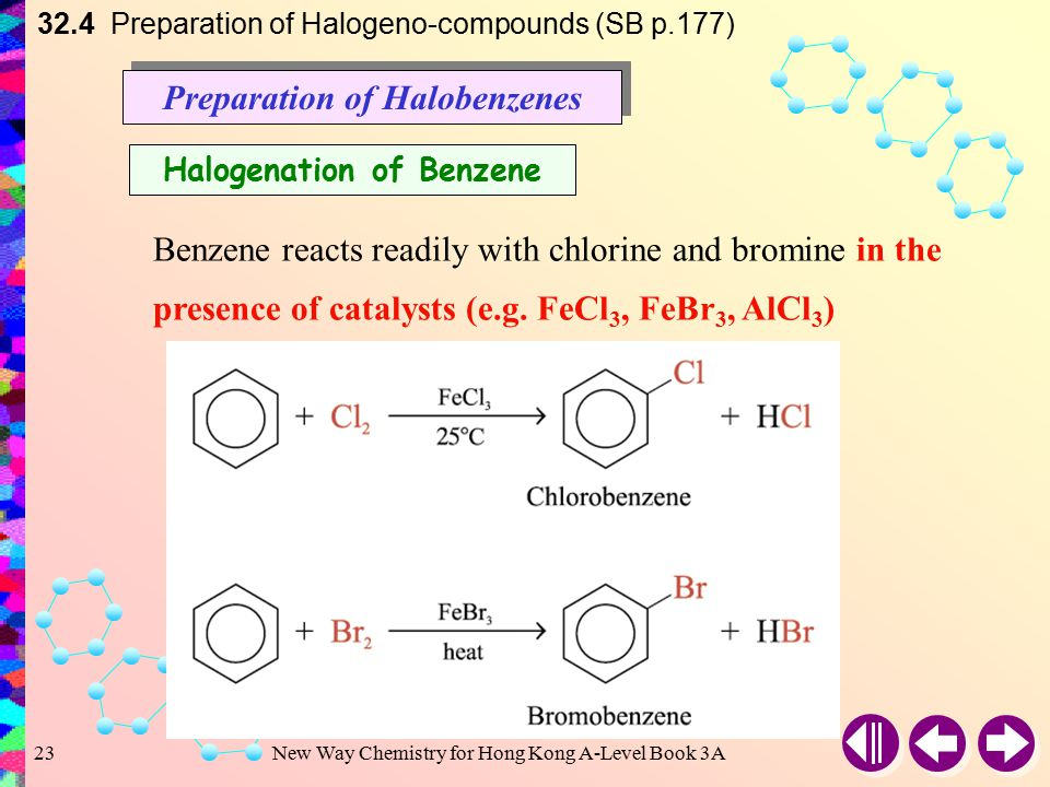 New Way Chemistry for Hong Kong A-Level Book 3A22 32.4 Preparation of Halogeno-compounds (SB p.177) Addition of halogens or hydrogen halides to an alkene or alkyne can form a haloalkane e.g.
