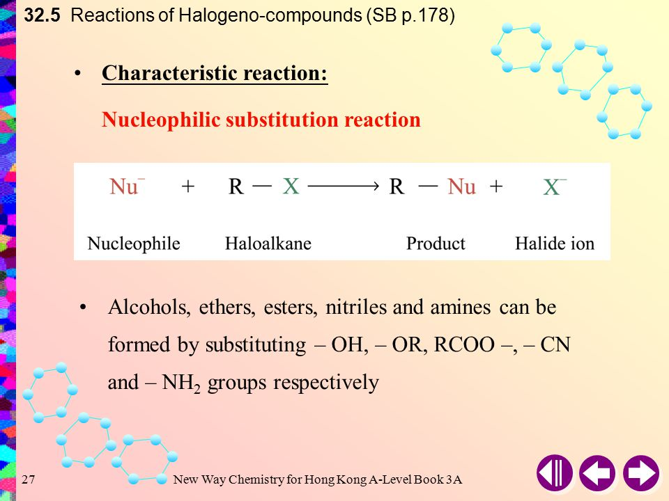 New Way Chemistry for Hong Kong A-Level Book 3A26 32.5 Reactions of Halogeno-compounds (SB p.178) Carbon-halogen bond is polar Carbon atom bears a partial positive charge Halogen atom bears a partial negative charge