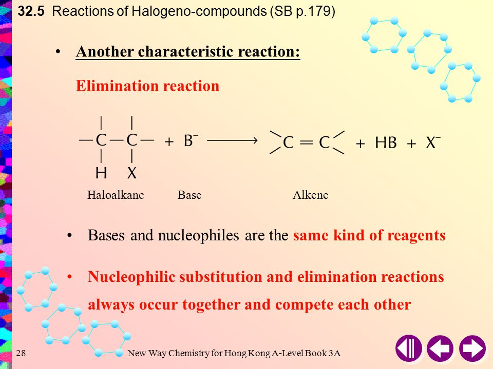 New Way Chemistry for Hong Kong A-Level Book 3A27 32.5 Reactions of Halogeno-compounds (SB p.178) Characteristic reaction: Nucleophilic substitution r