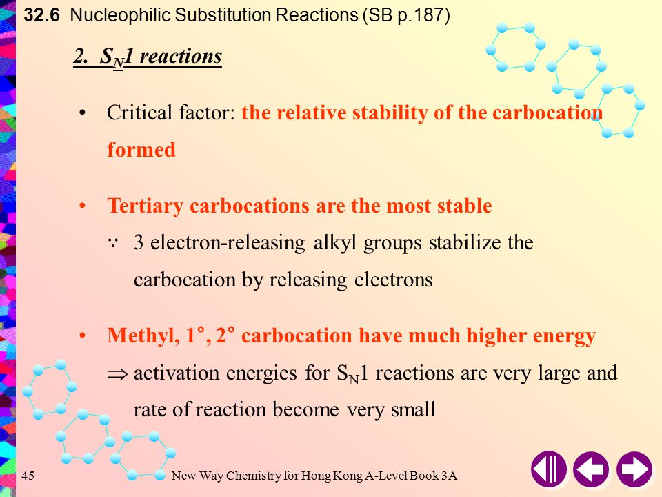 New Way Chemistry for Hong Kong A-Level Book 3A44 32.6 Nucleophilic Substitution Reactions (SB p.186) Steric effects in the S N 2 reaction