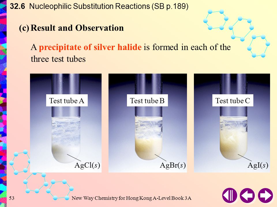 New Way Chemistry for Hong Kong A-Level Book 3A52 32.6 Nucleophilic Substitution Reactions (SB p.189) (b)Procedure Put 2 cm 3 of ethanol and 1 cm 3 of