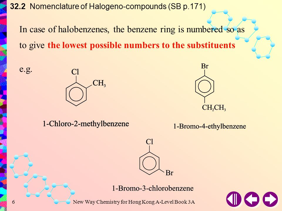 New Way Chemistry for Hong Kong A-Level Book 3A5 32.2 Nomenclature of Halogeno-compounds (SB p.170) When the parent chain has both a halogen and an alkyl substituent, the chain is numbered from the end nearer the first substituent regardless of what substituents are e.g.