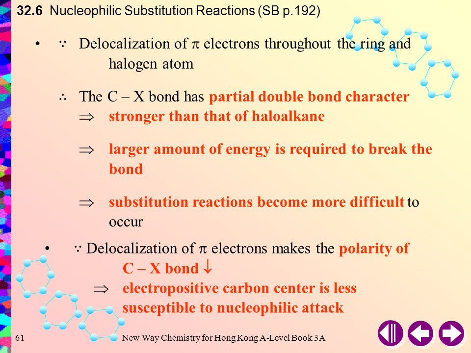 New Way Chemistry for Hong Kong A-Level Book 3A60 32.6 Nucleophilic Substitution Reactions (SB p.192) Halobenzenes are comparatively unreactive to nucleophilic substitution reactions ∵ the p orbital on the carbon atom of the benzene ring and that on the halogen atom overlap side-by-side to form a delocalized  bonding system Unreactivity of Halobenzene