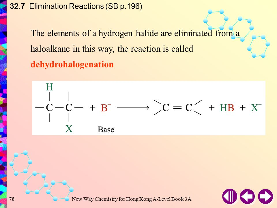 New Way Chemistry for Hong Kong A-Level Book 3A77 Formation of Alkenes 32.7 Elimination Reactions (SB p.196) The elimination of HX from adjacent atoms