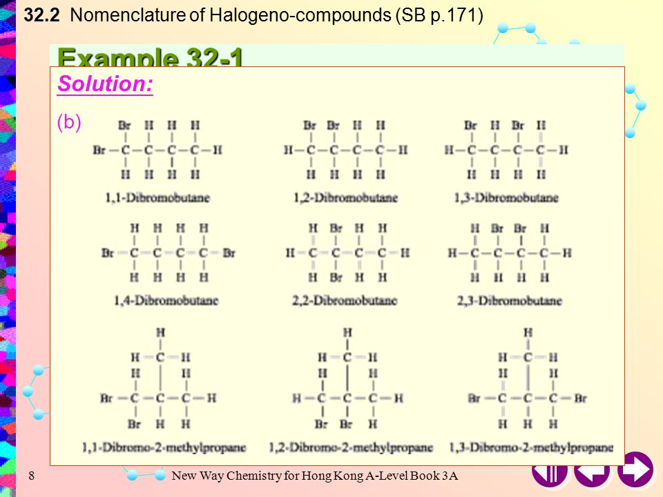 New Way Chemistry for Hong Kong A-Level Book 3A7 Example 32-1 Draw the structural formulae and give the IUPAC names of all isomers with the following molecular formula.