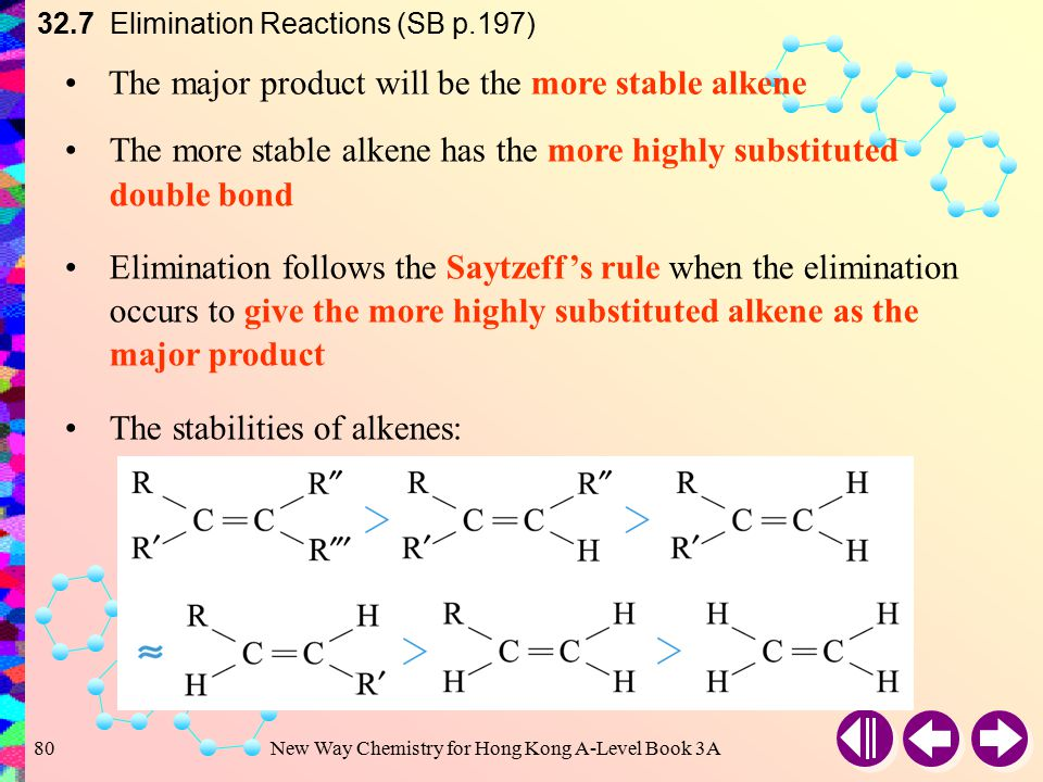 New Way Chemistry for Hong Kong A-Level Book 3A79 32.7 Elimination Reactions (SB p.196) Dehydrohalogenation of most haloalkanes yields more than one p