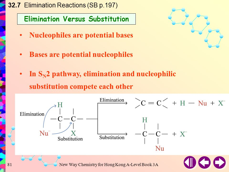 New Way Chemistry for Hong Kong A-Level Book 3A80 32.7 Elimination Reactions (SB p.197) The major product will be the more stable alkene The more stab