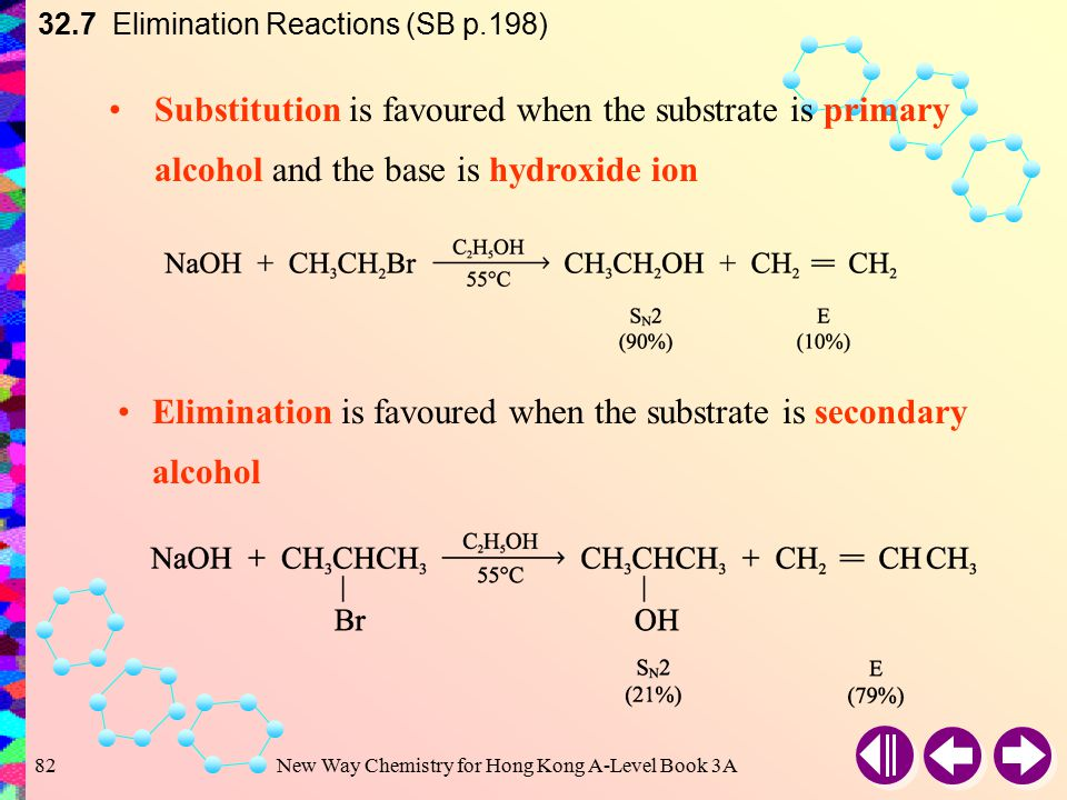 New Way Chemistry for Hong Kong A-Level Book 3A81 Nucleophiles are potential bases Bases are potential nucleophiles In S N 2 pathway, elimination and nucleophilic substitution compete each other Elimination Versus Substitution 32.7 Elimination Reactions (SB p.197)