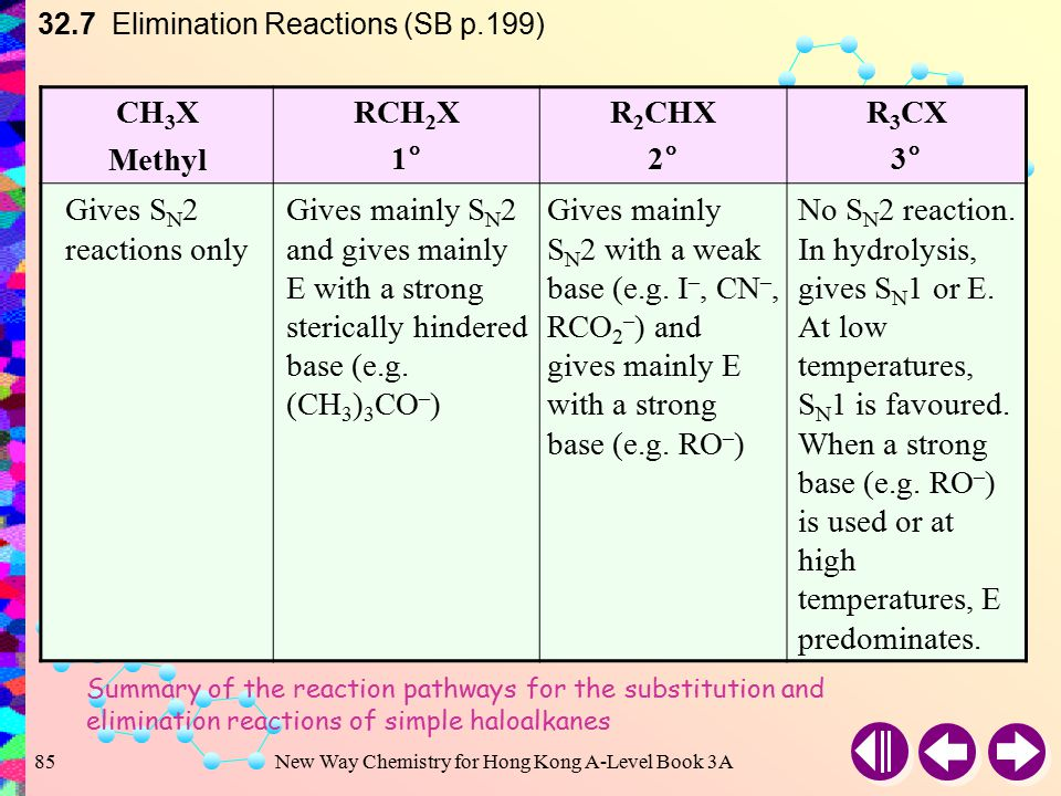 New Way Chemistry for Hong Kong A-Level Book 3A84 Eliminations will be favoured when using: 1.higher temperatures 2.strong sterically hindered bases (