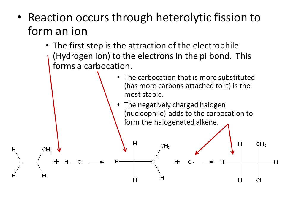 Reaction occurs through heterolytic fission to form an ion The first step is the attraction of the electrophile (Hydrogen ion) to the electrons in the pi bond.