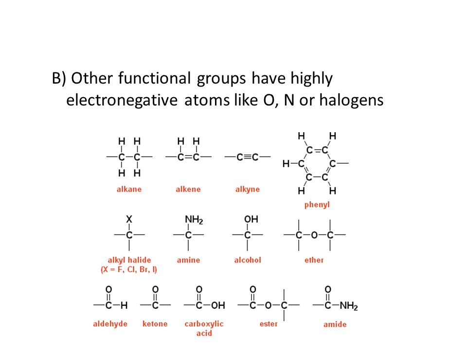 B) Other functional groups have highly electronegative atoms like O, N or halogens