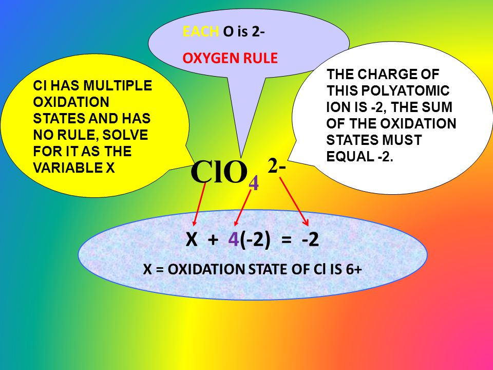 X + 4(-2) = -2 X = OXIDATION STATE OF Cl IS 6+ Cl HAS MULTIPLE OXIDATION STATES AND HAS NO RULE, SOLVE FOR IT AS THE VARIABLE X EACH O is 2- OXYGEN RULE THE CHARGE OF THIS POLYATOMIC ION IS -2, THE SUM OF THE OXIDATION STATES MUST EQUAL -2.