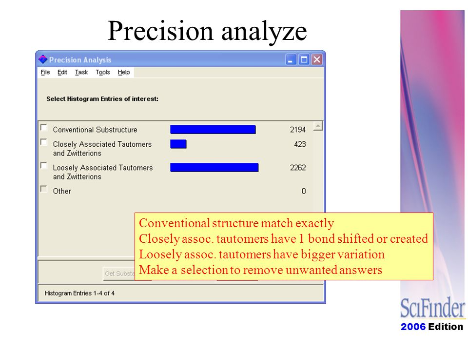 2006 Edition Precision analyze Conventional structure match exactly Closely assoc.