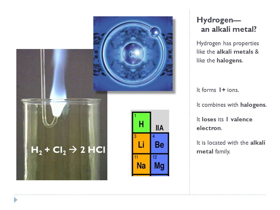 Hydrogen— an alkali metal? Hydrogen has properties like the alkali metals & like the halogens. It forms 1+ ions. It combines with halogens. It loses i