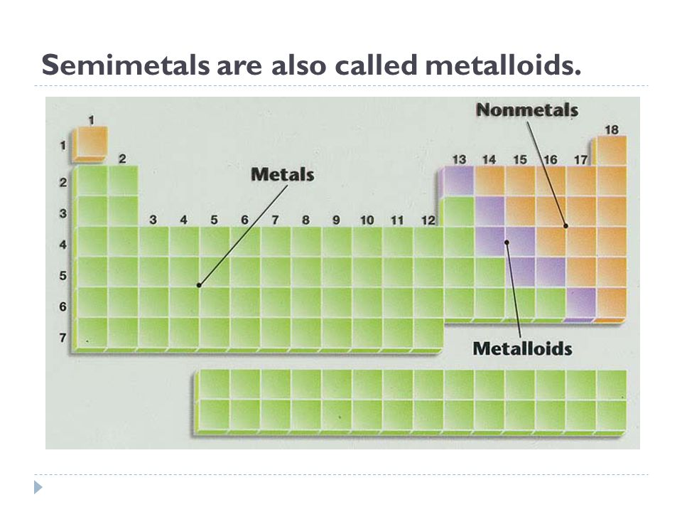 Trends in the Periodic Table Trends in size, ionization energy, and electronegativity.