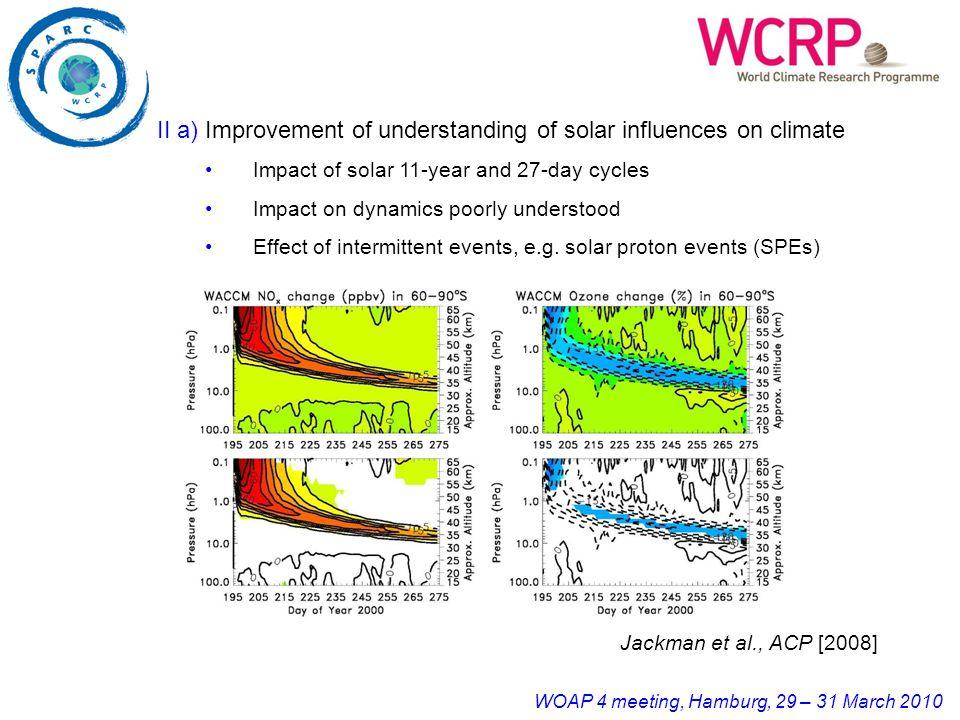 WOAP 4 meeting, Hamburg, 29 – 31 March 2010 Jackman et al., ACP [2008] II a) Improvement of understanding of solar influences on climate Impact of sol