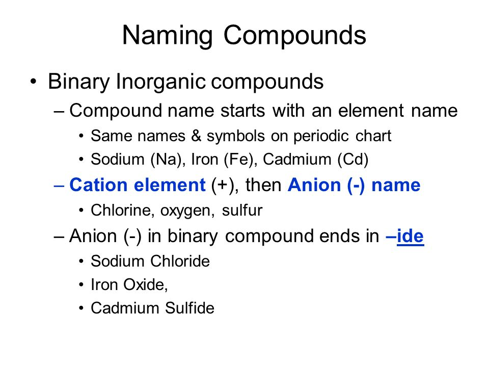 Naming Compounds Binary Inorganic compounds –Compound name starts with an element name Same names & symbols on periodic chart Sodium (Na), Iron (Fe), Cadmium (Cd) –Cation element (+), then Anion (-) name Chlorine, oxygen, sulfur –Anion (-) in binary compound ends in –ide Sodium Chloride Iron Oxide, Cadmium Sulfide