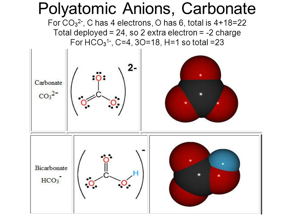 Polyatomic Anions, Carbonate For CO 3 2-, C has 4 electrons, O has 6, total is 4+18=22 Total deployed = 24, so 2 extra electron = -2 charge For HCO 3 1-, C=4, 3O=18, H=1 so total =23 Total deployed = 24, so 1 extra electron = -1 charge