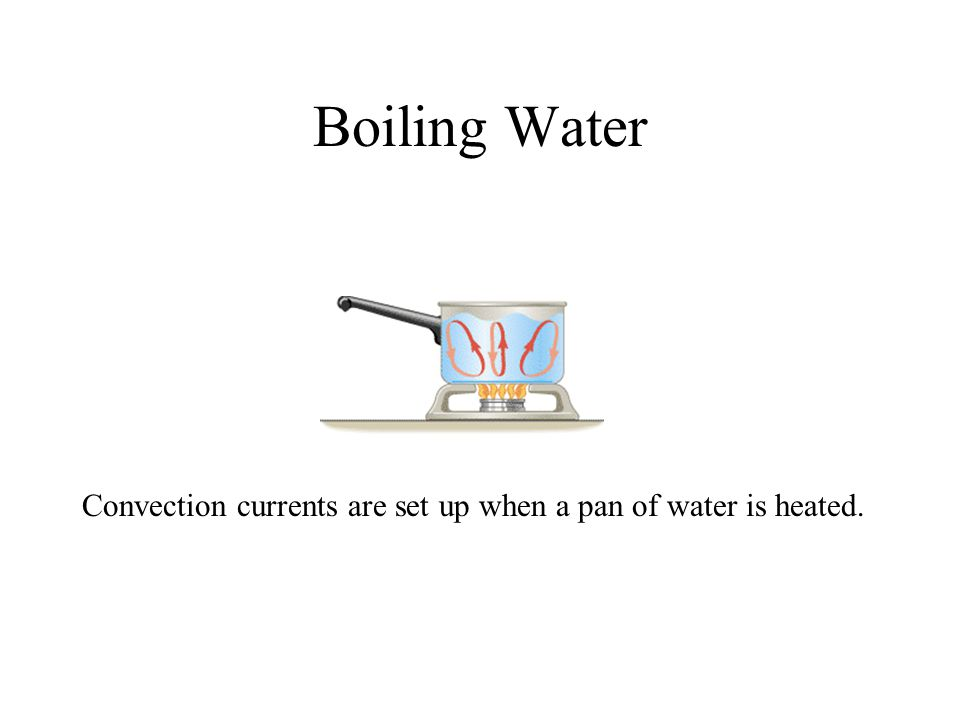Convection currents are set up when a pan of water is heated. Boiling Water