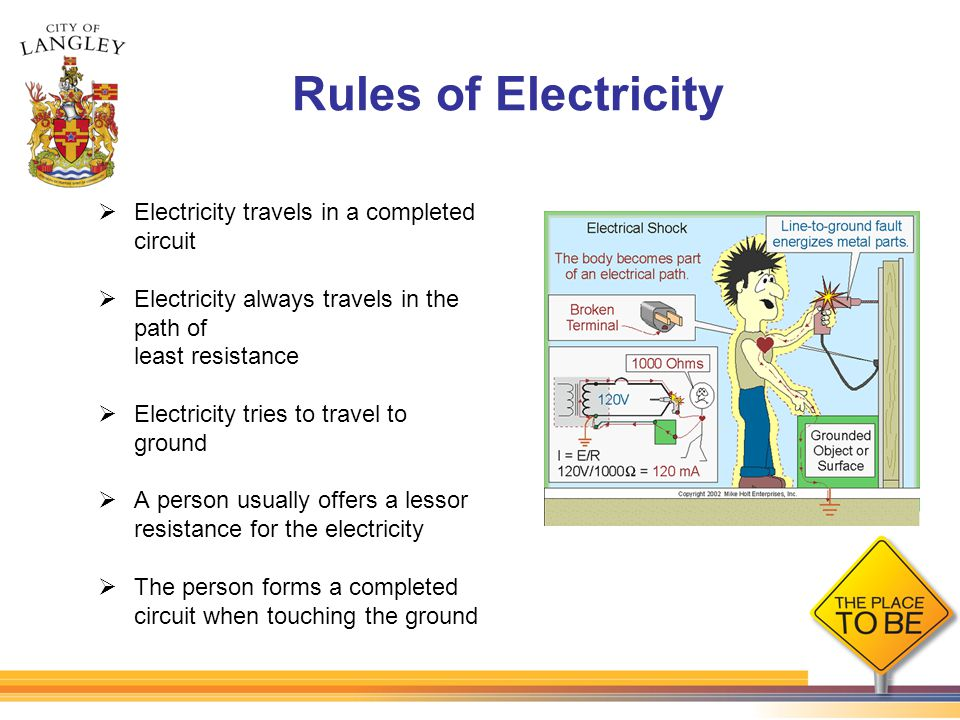 Rules of Electricity  Electricity travels in a completed circuit  Electricity always travels in the path of least resistance  Electricity tries to