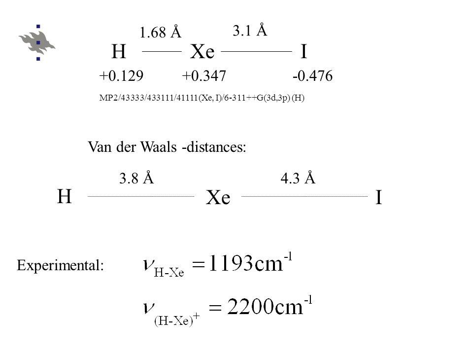 HXeI 1.68 Å 3.1 Å +0.129+0.347-0.476 MP2/43333/433111/41111(Xe, I)/6-311++G(3d,3p) (H) Van der Waals -distances: H Xe 3.8 Å4.3 Å I Experimental: