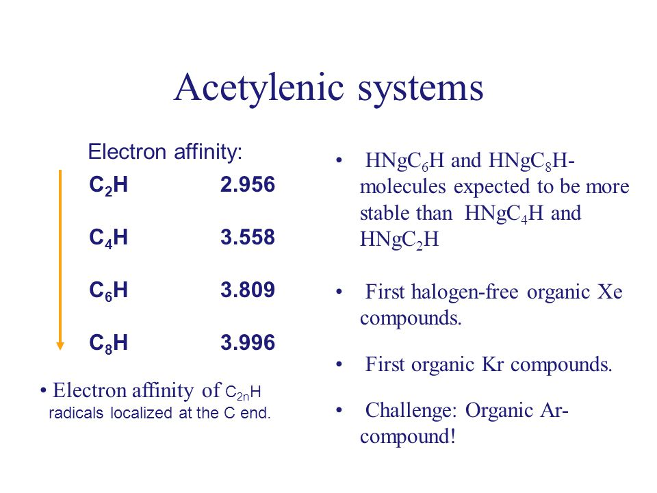 Acetylenic systems HNgC 6 H and HNgC 8 H- molecules expected to be more stable than HNgC 4 H and HNgC 2 H First halogen-free organic Xe compounds.