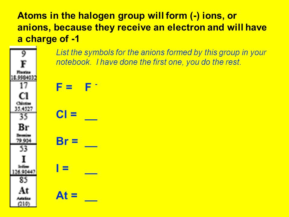 Atoms in the halogen group will form (-) ions, or anions, because they receive an electron and will have a charge of -1 List the symbols for the anions formed by this group in your notebook.