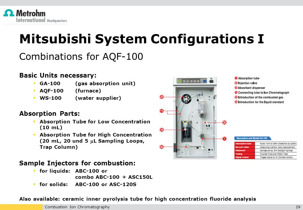 Combustion Ion Chromatography29 Mitsubishi System Configurations I Combinations for AQF-100 Basic Units necessary:  GA-100 (gas absorption unit)  AQ
