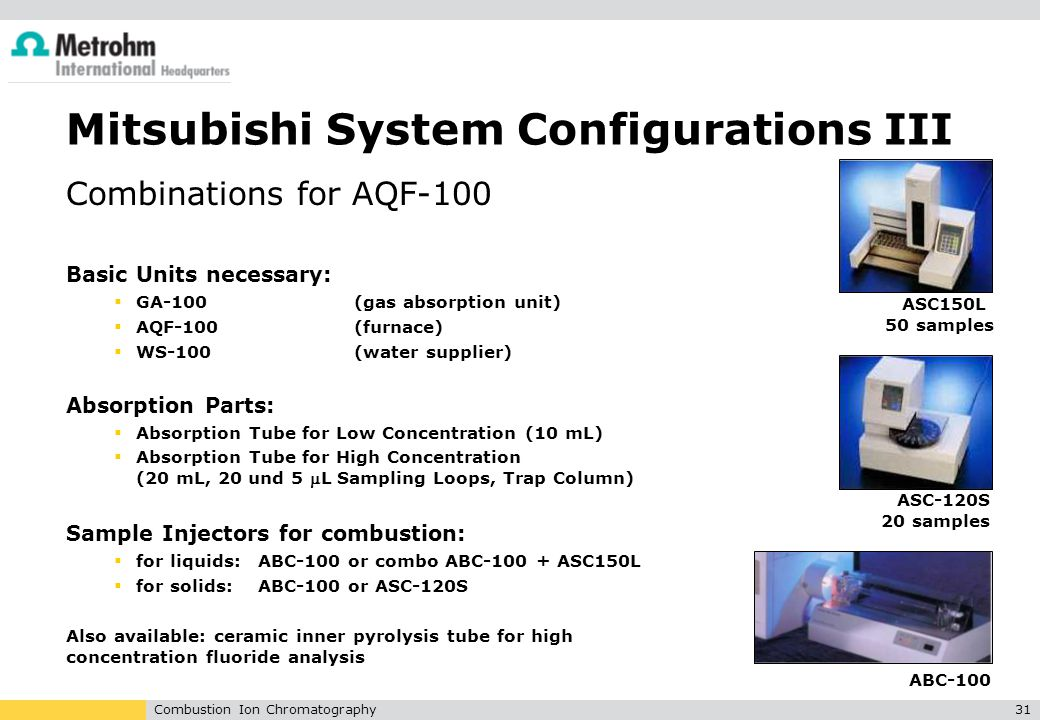 Combustion Ion Chromatography31 Mitsubishi System Configurations III Combinations for AQF-100 Basic Units necessary:  GA-100 (gas absorption unit) 