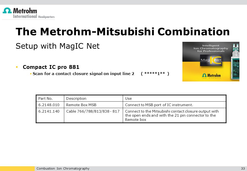 Combustion Ion Chromatography33 The Metrohm-Mitsubishi Combination Setup with MagIC Net  Compact IC pro 881  Scan for a contact closure signal on in