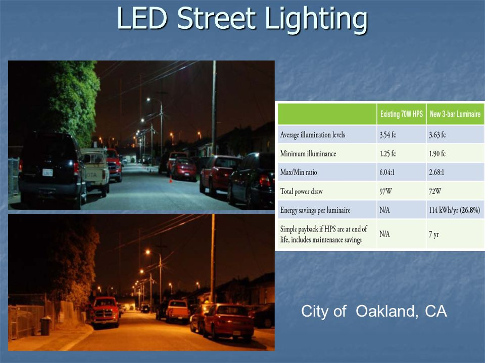 LED Street Lighting City of Oakland, CA